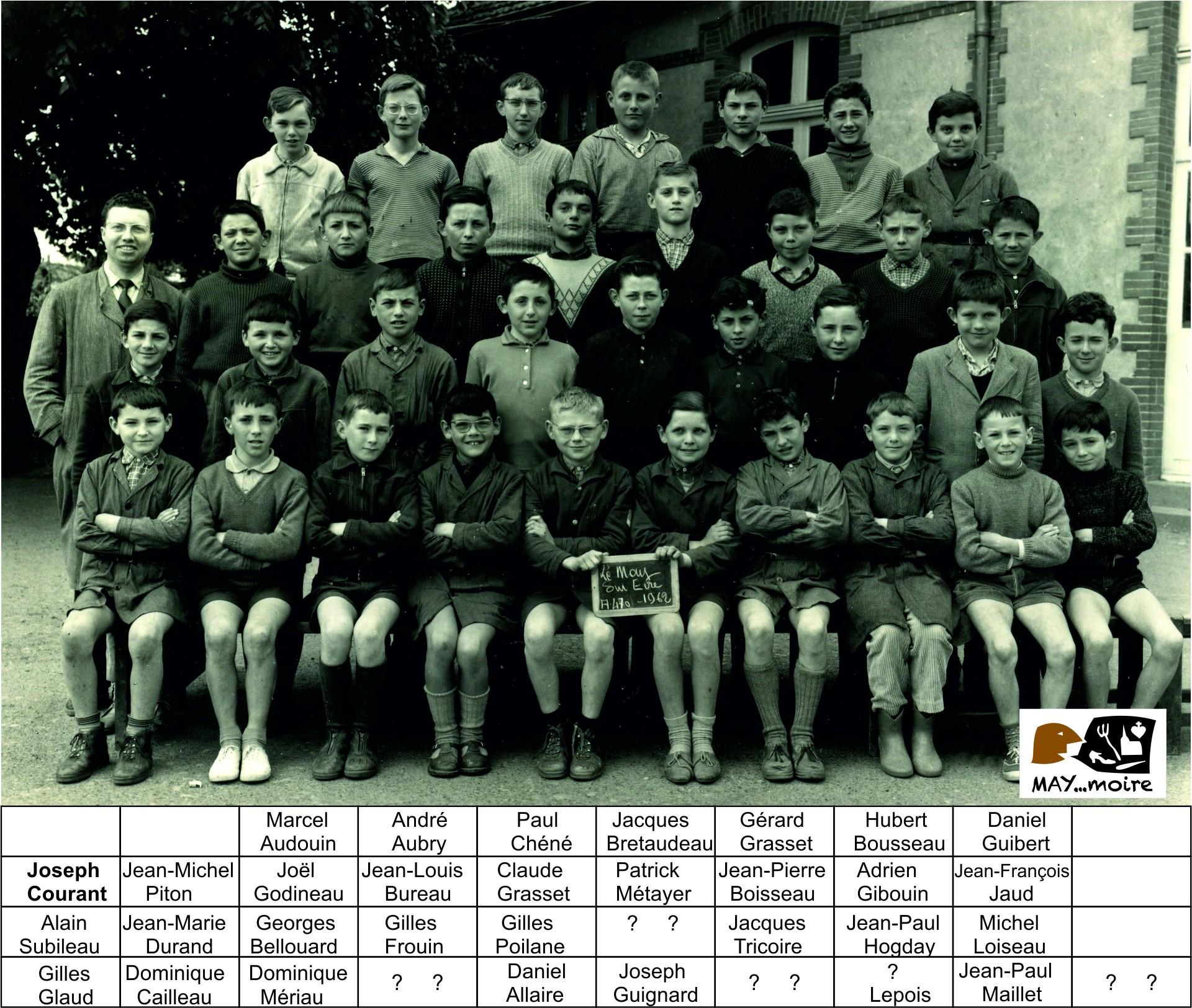 1961-62 jo courant