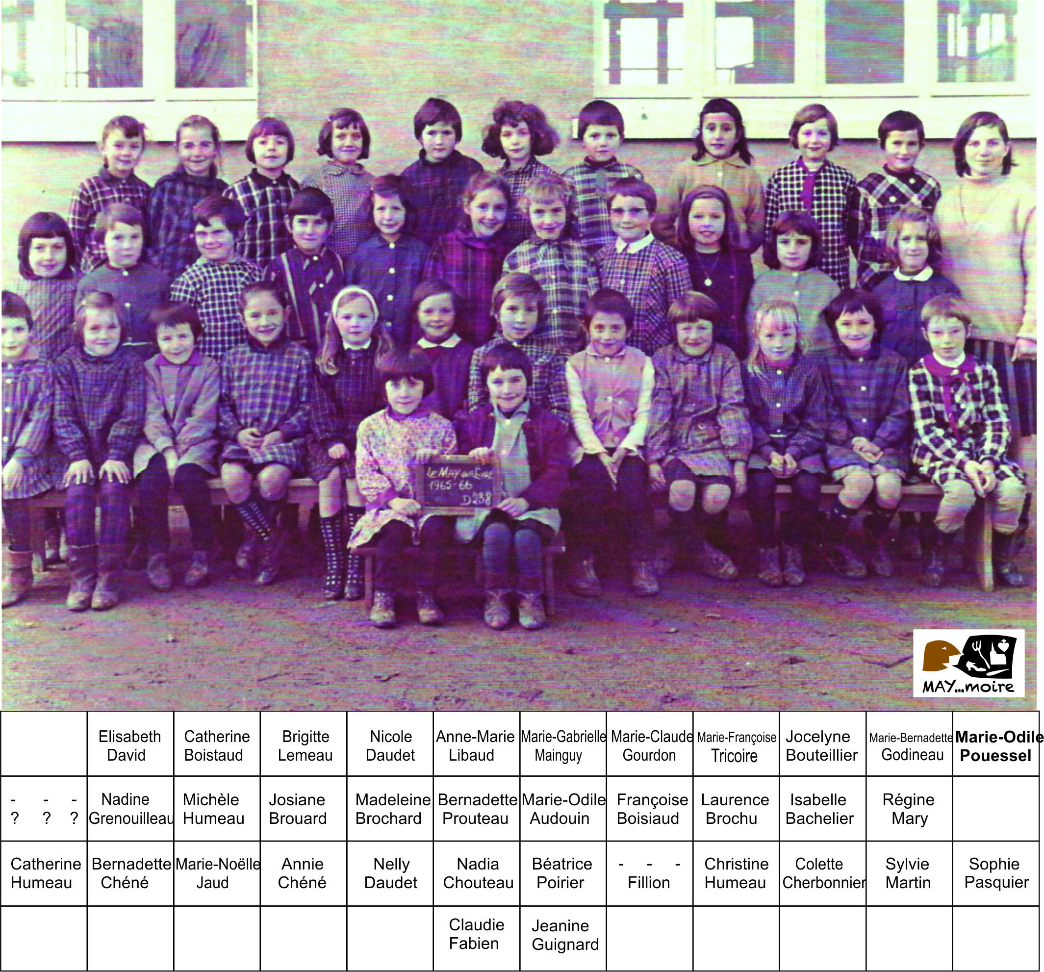 1965-66 ND CE1